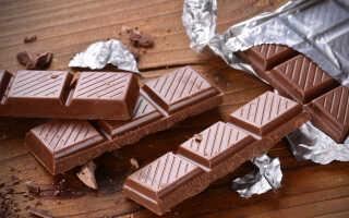 Рецепт кето-шоколада на диете из какао порошка