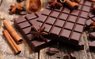 Что это черный шоколад: польза и вред для женщин, состав по ГОСТу