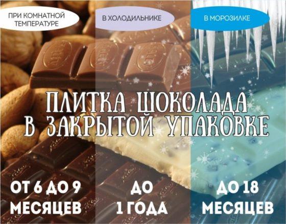 Сроки годности шоколада