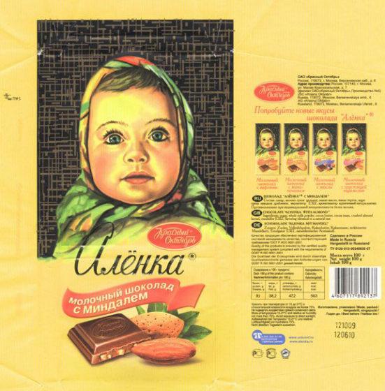 Вся информация о шоколаде Аленка